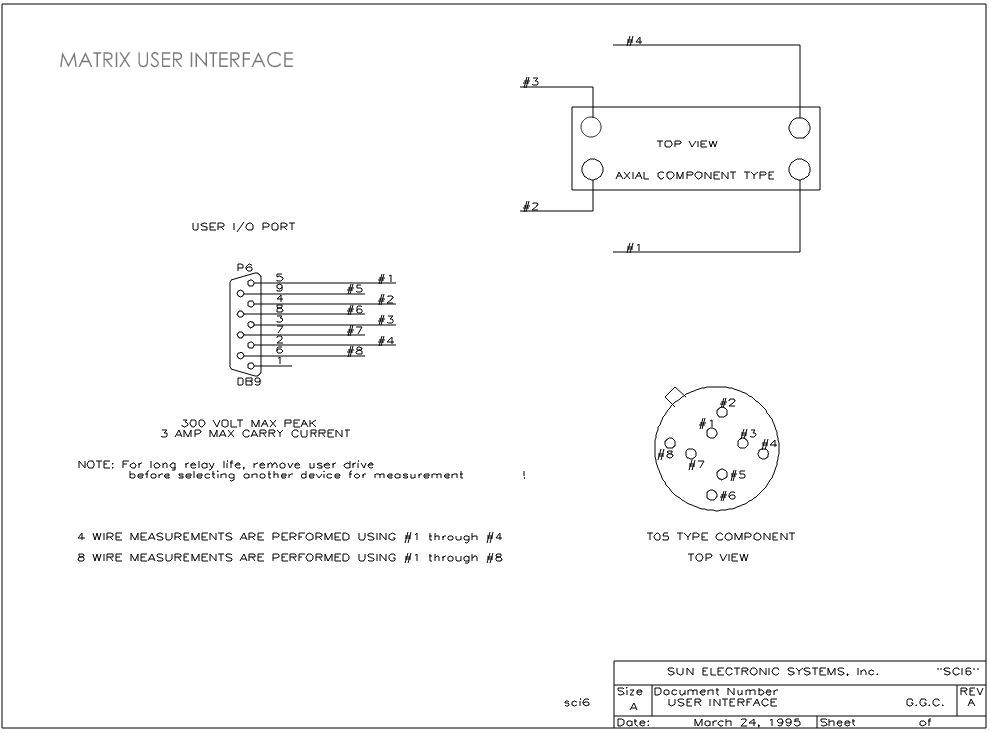 Matrix user interface