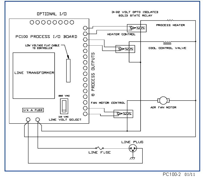 PC100 I/O wiring diagram