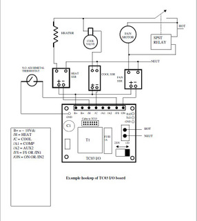 ssr and pid diagram ssr free engine image for user manual